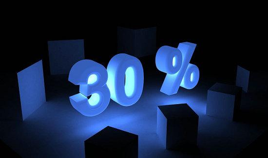 为什么现金贷36%利率红线是合理的