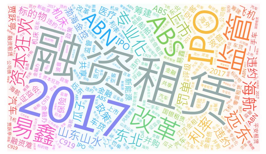 2017年度中国融资租赁行业大事记