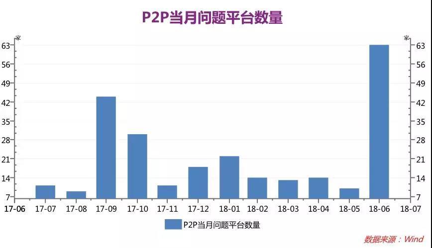 薛洪言:辩证看待P2P平台爆雷潮 极度恐慌却仍存希望
