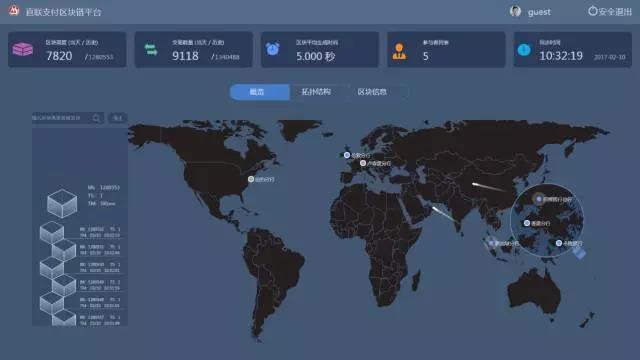 招商银行实现区块链在全球现金管理中的商用